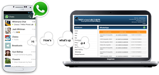 spy on android whatsapp messages