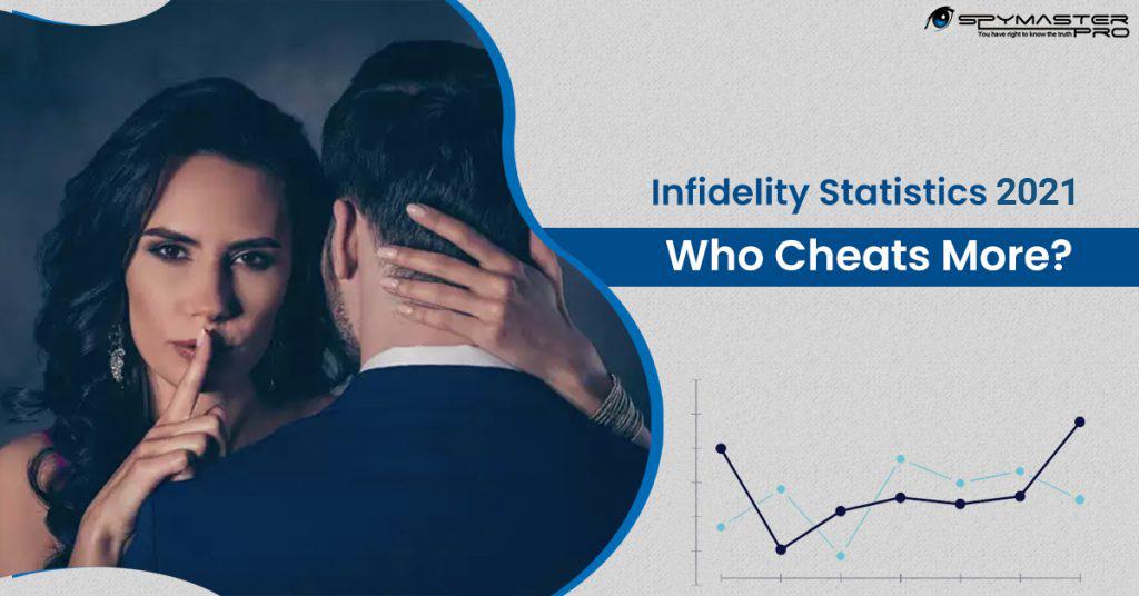 Infidelity-Statistics