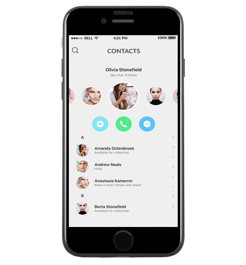 Specific Contacts Alerts